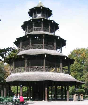 Munich :: Jardin Anglais